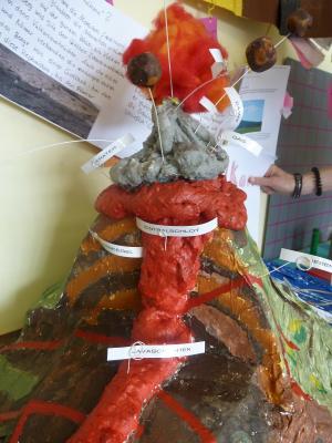 Foto zur Meldung: Vulkane Klasse 2a - Arbeitsergebnisse