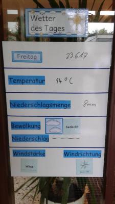 Foto zur Meldung: Wetterfrösche in Arbeit