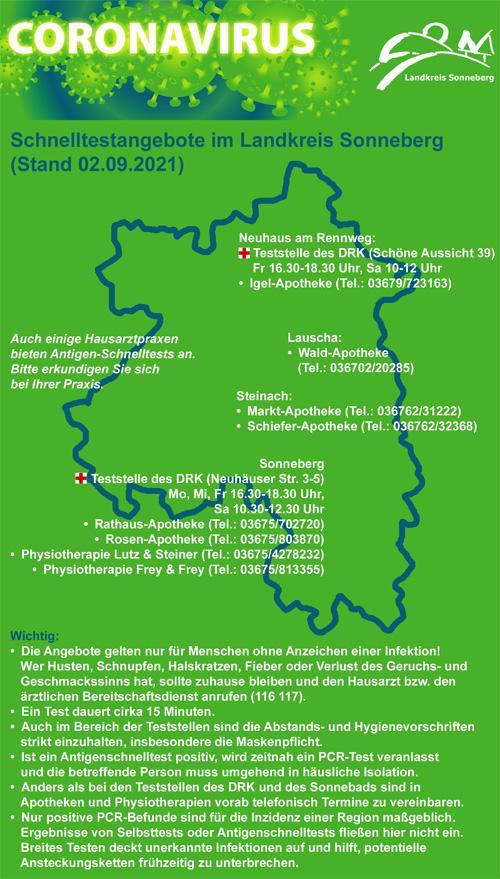 Grafik Schnelltestangebote im Landkreis Sonneberg