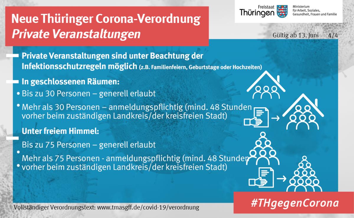 Thüringer Verordnung ab 13. Juni 4. Bild