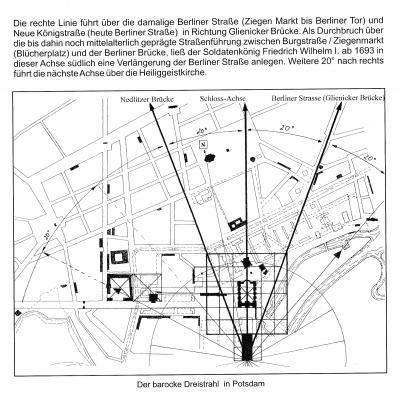 Foto zur Meldung: Die Gestaltungsprinzipien der Potsdamer Innenstadt: Das Gesamtkunstwerk Potsdam