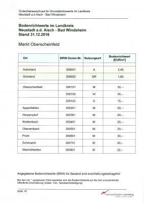 Vorschaubild zur Meldung: Bodenrichtwerte im Lkr. NEA - Bad Windsheim