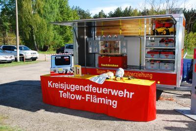 Teil der Ausrüstung, die für die Brandschutzerziehung zum Einsatz kommt, LK TF