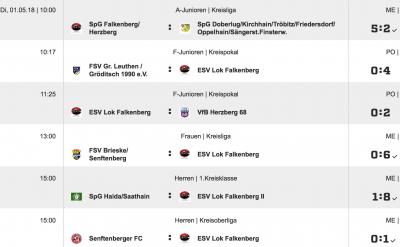 Foto zur Meldung: Ergebnisse ESV Teams vom 01. Mai 2018