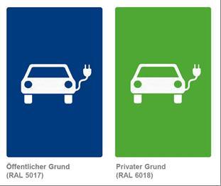 Foto zur Meldung: Öffentliche Ladesäule für E-Autos auf dem Rathausparkplatz in Velpke
