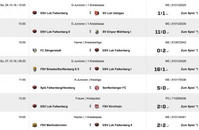 Foto zur Meldung: +++Fußball: Die I. gewinnt in Sängerstadt+++