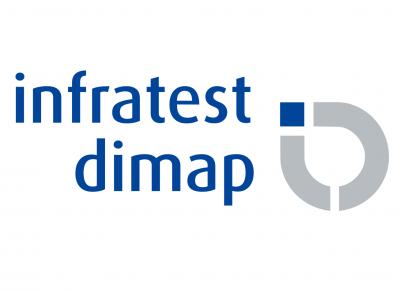 Foto zur Meldung: Wahlumfrage von Infratest Dimap am 28.10.2018 vor dem Wahllokal Kita Schillerstraße in Nauheim