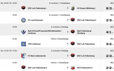 Foto zur Meldung: Fußball: Ergebnisse unserer Mannschaften