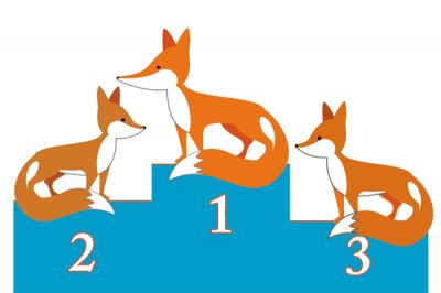Foto zu Meldung: Kita Fuchsbau: Und die Gewinner sind…