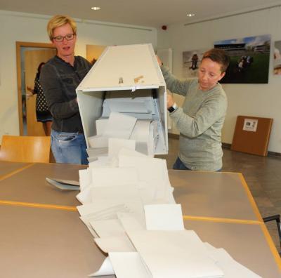 Bild der Meldung: Wahlergebnisse stehen fest