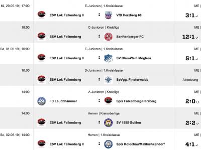 Foto zur Meldung: Fußball: Ergebnisse vom Wochenende