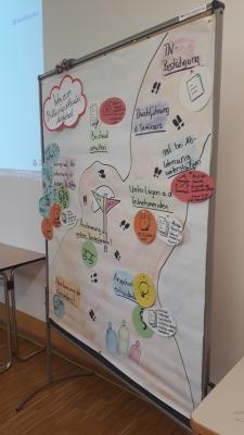 Weg zum Bildungsurlaub auf Flipchart dargestellt