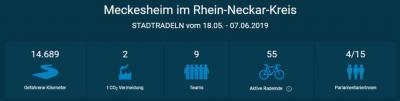 Vorschaubild zur Meldung: STADTRADELN in Meckesheim und Mönchzell