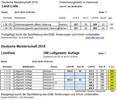 Vorschaubild zur Meldung: DM LG Auflage Dortmund und Ordonnanzgewehr Hannover: Limitzahlen veröffentlicht