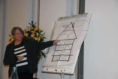 Vorschaubild zur Meldung: Akademischer Abend mit Frau Prof. em. Dr. Hildegard Mogge-Grotjahn am 26. November