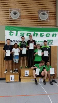 Siegerehrung Doppel U18