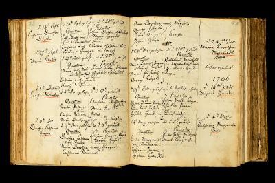 Dr. Uwe Czubatynski  | Doppelseite aus dem Kirchenbuch Roddan (Taufen 1795/96)