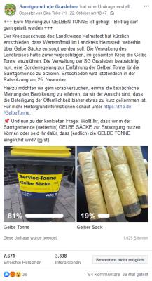 Ergebnis der Facebookumfrage der Samtgemeinde Grasleben