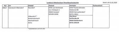 Landkreis Mittelsachsen Fleischbeschaubezirke