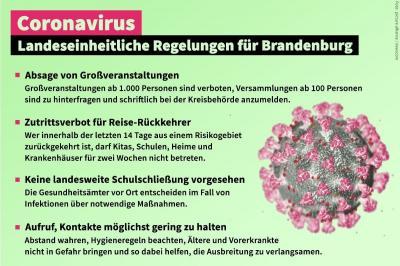 Landeseinheitliche Regelungen für Brandenburg