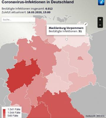 Foto zur Meldung: Mecklenburg - Vorpommern sperrt nun auch schon Euch Urlauber aus....