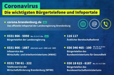 Vorschaubild zur Meldung: Bürgertelefon zum Thema Corona eingerichtet