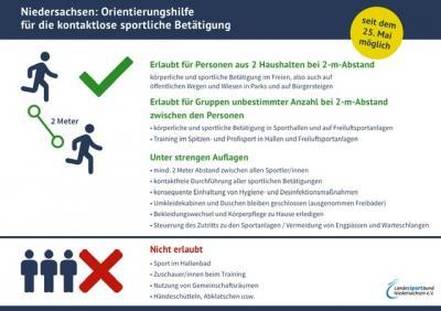 Niedersachsen: Orientierungshilfe für die kontaktlose sportliche Betätigung