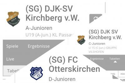 Saisonabbruch Junioren 2019-2020