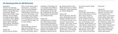 Hier finden Sie eine Liste unserer diesjährigen Abschlussschüler*innen (Ostfriesischer Kurier, 4.7.20)