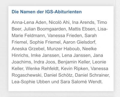 Hier finden Sie die Liste unserer diesjährigen Abiturientinnen und Abiturienten