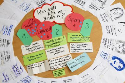 Ideensammlung des Jugendforums