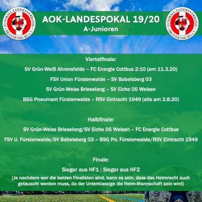 Vorschaubild zur Meldung: A-Junioren-Landespokal 19/20 wird so fortgesetzt