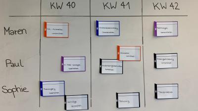 Bild der Meldung: Planung im Team - das A und O