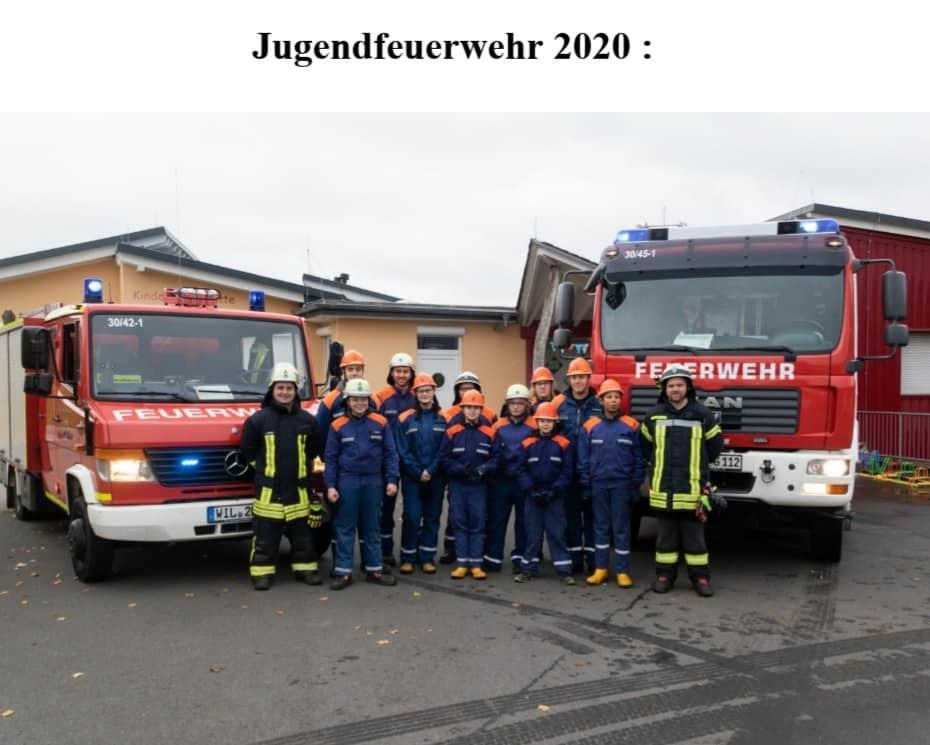 Jugendfeuerwehr 2021