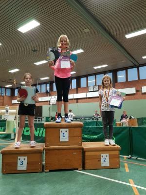 Ortsentscheid mini-Meisterschaften