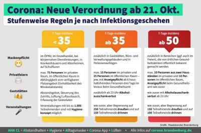 Quelle: www.rathenow24.de