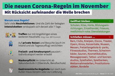 Vorschaubild zur Meldung: Corona neueste Infos -  aktualisiert 30.11.2020