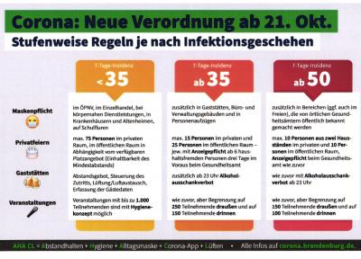 Bild der Meldung: Landkreis Teltow-Fläming überschreitet erstmals 7-Tage-Inzidenz von 35