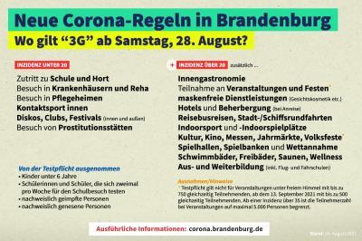 Corona neuste Infos -  aktualisiert 26.08.21