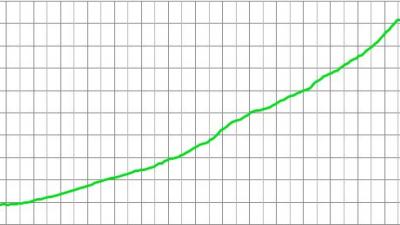 Bild der Meldung: Kontinuierliches Wachstum trotz Krisenjahr