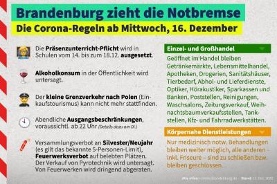 Kleiner Grenzverkehr nach Polen wird ausgesetzt.
