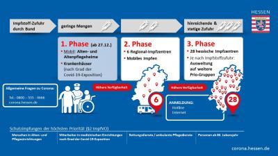 Bild der Meldung: Beginn der Corona-Schutzimpfung im Werra-Meißner-Kreis: Mobile Impfteams haben Bewohner und Personal eines ersten Seniorenheims geimpft