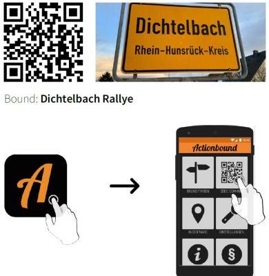 Dichtelbach Rallye