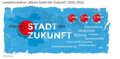 Herzberg wird Modellstadt des Brandenburger Ministeriums für Infrastruktur und Landesplanung.