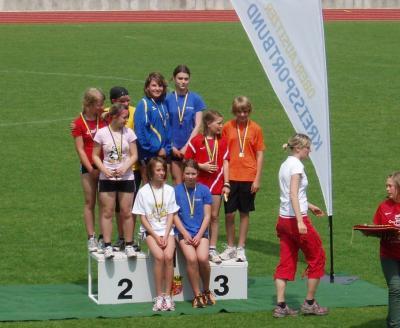 Foto zur Meldung: KKJS U14- U20 in Zittau