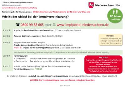 Information zu den Impfzentren - Landkreis Göttingen