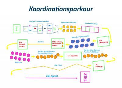 Koordinationsparkour kann ab sofort genutzt werden
