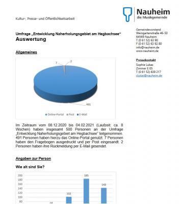 © Screenshot Gemeinde Nauheim