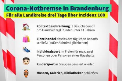 Quelle: Land Brandenburg