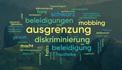 Mentimeter-Abfrage: Welche Worte kommen Dir in den Kopf, wenn Du an Rassismus im Sport denkst? (Foto: LSB NRW/ Jonas Mathei)